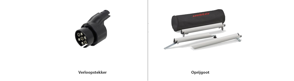 Accessoires Uebler i21 - 60º kantelbaar